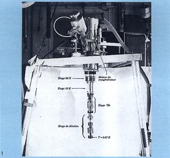 pression azote liquide
