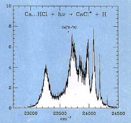5e21f255e476eb Figure 3  Intensité de la lumière émise par les molécules CaCl  formées par  la réaction du complexe de van der Waals Ca...HCl en fonction de la  fréquence du ...