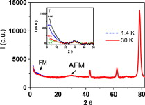Structural and magnetic properties of RMn2−xFexD6 compounds (R=Y, Er; x≤0.2) synthesized under high deuterium pressure