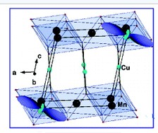 Substitution Effect on the Interplane Coupling in Crednerite: the Cu1.04Mn0.96O2 Case