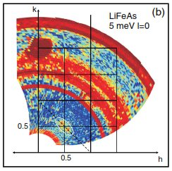 Inelastic Neutron-Scattering Measurements of Incommensurate Magnetic Excitations on Superconducting LiFeAs Single Crystals