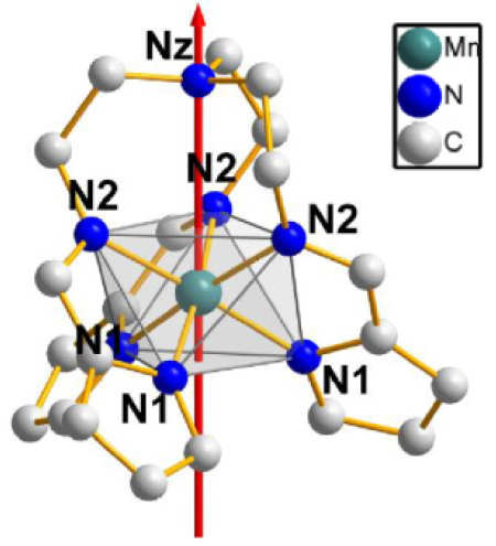 Magnetic neutron spectroscopy of a spin-transition Mn3+ molecular complex