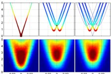 Temperature-Dependent Interplay of Dzyaloshinskii-Moriya Interaction and Single-Ion Anisotropy in Multiferroic BiFeO3