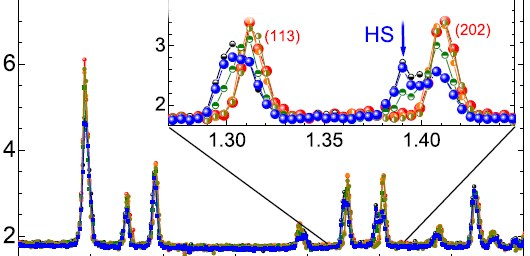 Probing photoinduced spin states in spin-crossover molecules with neutron scattering