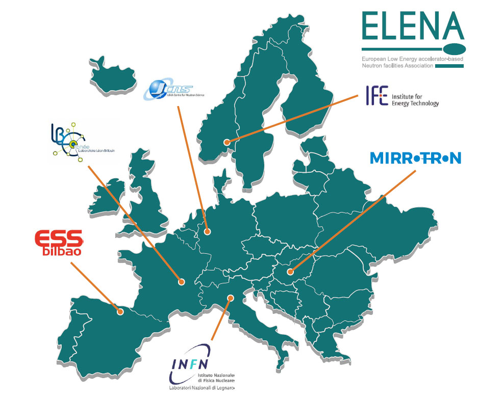 Founding of ELENA – European Association for Low Energy Accelerator-based Neutron Sources