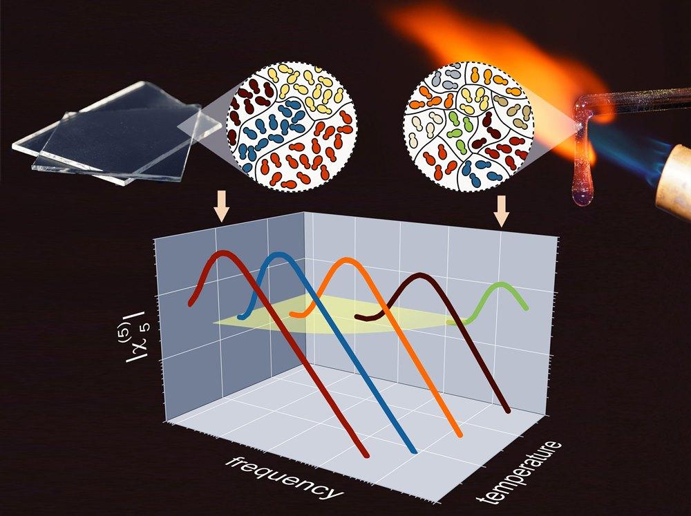 Poste d'ingénieur chercheur expérimentateur en physique des verres au SPEC