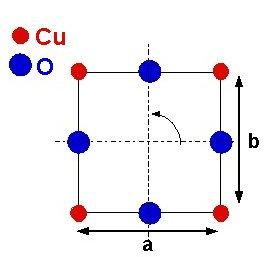 Observation dans les supraconducteurs à haute température critique d\'un état électronique présentant des propriétés analogues à celles des cristaux liquides.