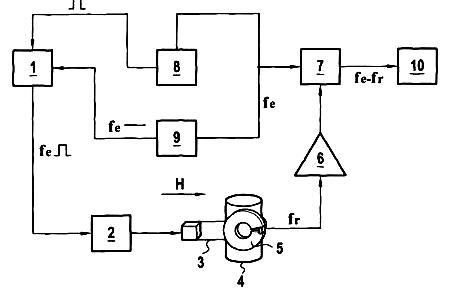 brevet syst me de mesure d 39 un signal de r sonance magn tique base d 39 un capteur hybride. Black Bedroom Furniture Sets. Home Design Ideas