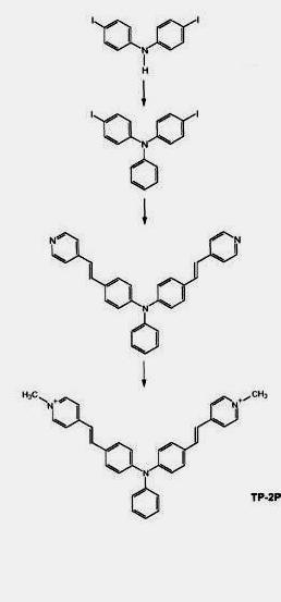 Brevet : Nouveaux dérivés de la triphénylamine, utiles comme fluorophores en biologie, notamment pour la microscopie biphotonique