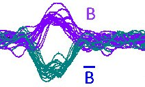 Un nouveau pas vers l\'ordinateur quantique : la lecture \'haute-fidélité\' d\'un bit quantique supraconducteur