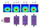 Anisotropic reinforcement of nanocomposites tuned by by magnetic orientation of the filler network.