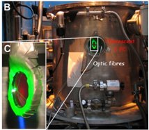 Coupling of laser excitation and inelastic neutron scattering measurement.