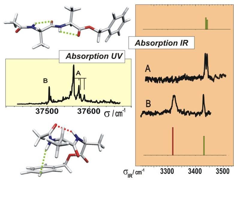 Des analyses expérimentales sous laser pour améliorer la modélisation moléculaire
