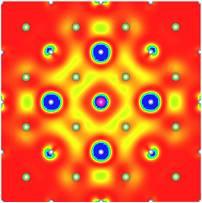 Spectroscopie théorique
