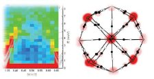Strongly correlated quantum materials and magnetism