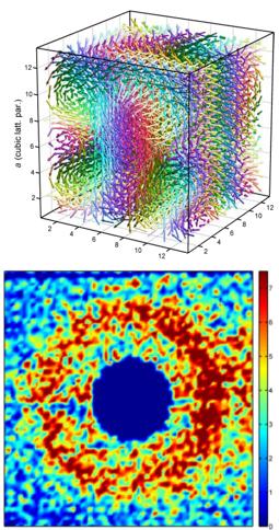 Observation of a magnetic