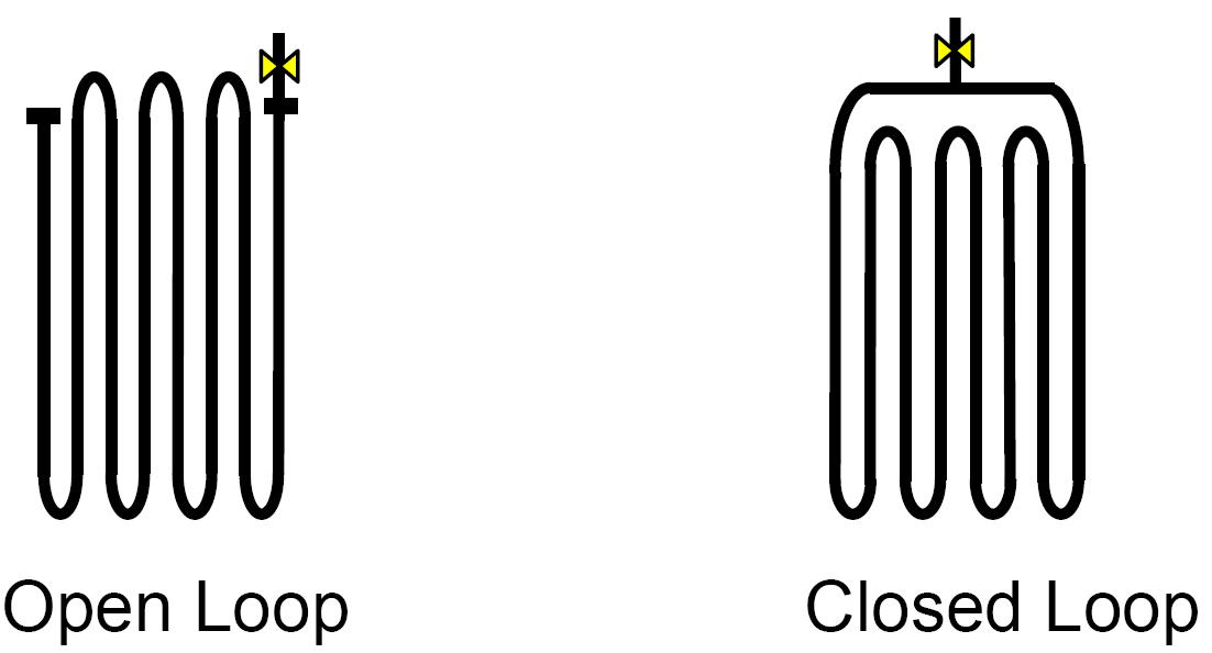 Open and closed loop PHPs