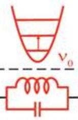 Conducteur quantique en couplage fort avec son environnement : bruit en courant et relations fluctuations dissipation