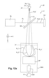 Brevet :  Dispositif et procédé de caractérisation d'un faisceau de lumière.