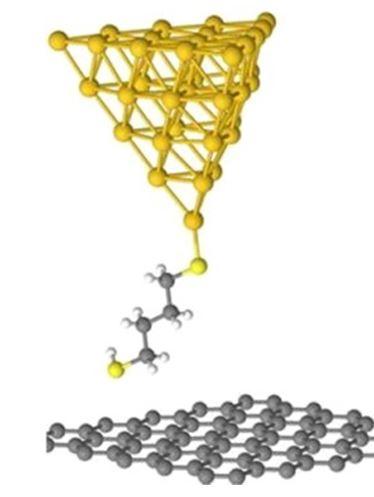 Une électrode en graphène pour améliorer la conduction d'un fil moléculaire