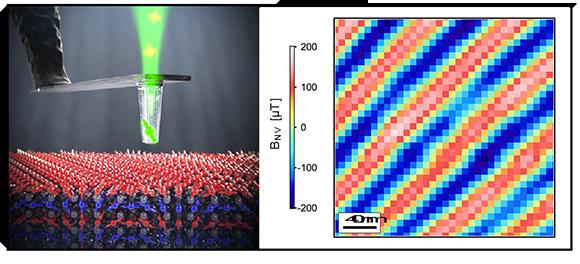 Cartographier dans l'espace réel l'ordre antiferromagnétique aux échelles nanométriques