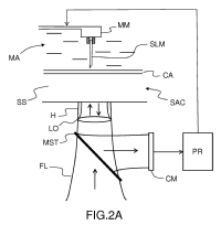 Brevet  : Procédé et appareil de positionnement d'un micro- ou nano-objet sous contrôle visuel