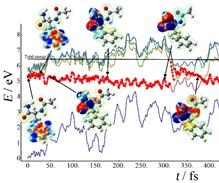 Dynamique électronique de modèles de protéines : une approche duale expérience-théorie