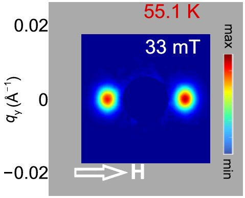 Increasing skyrmion stability in Cu2OSeO3 by chemical substitution