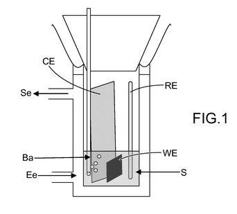 Brevet : Procédé de préparation d\'un matériau composite, matériau ainsi obtenu et ses utilisations