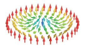Structures antiferromagnétiques chirales aux parois de domaines