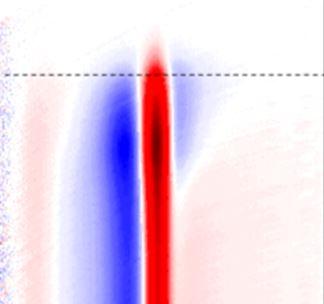 Dynamiques de relaxation ultrarapides dans les nanostructures colloïdales de pérovskite