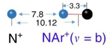 Rôle de l'environnement sur la fragmentation de molécules induite par irradiation ionique