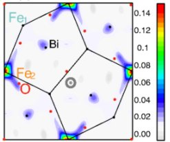 Dimer Physics in the Frustrated Cairo Pentagonal Antiferromagnet Bi2Fe4O9