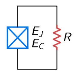 Super(conducting) Josephson junction defeats Bad Big Resistor