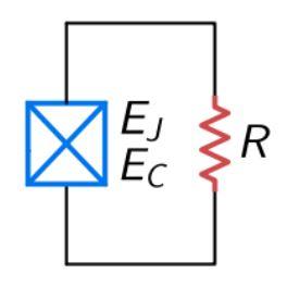 Une forte résistance ne peut rendre isolante une jonction Josephson superconductrice, heureusement !