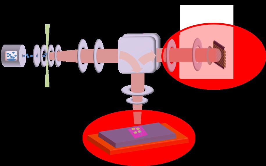 HREELM : Microscope à haute résolution des pertes d'énergie d'électrons