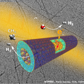 Séparation de charges et photocatalyse dans les imogolites