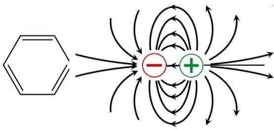 Analyse conformationnelle par spectroscopie UV : comment utiliser les champs électriques internes aux molécules pour connaitre leur structure