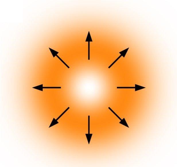 Accélération efficace d'électrons dans le vide avec un champ laser longitudinal