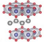 Effet de désordre contrôlé par irradiation sur la conductivité électrique balistique des delafossites