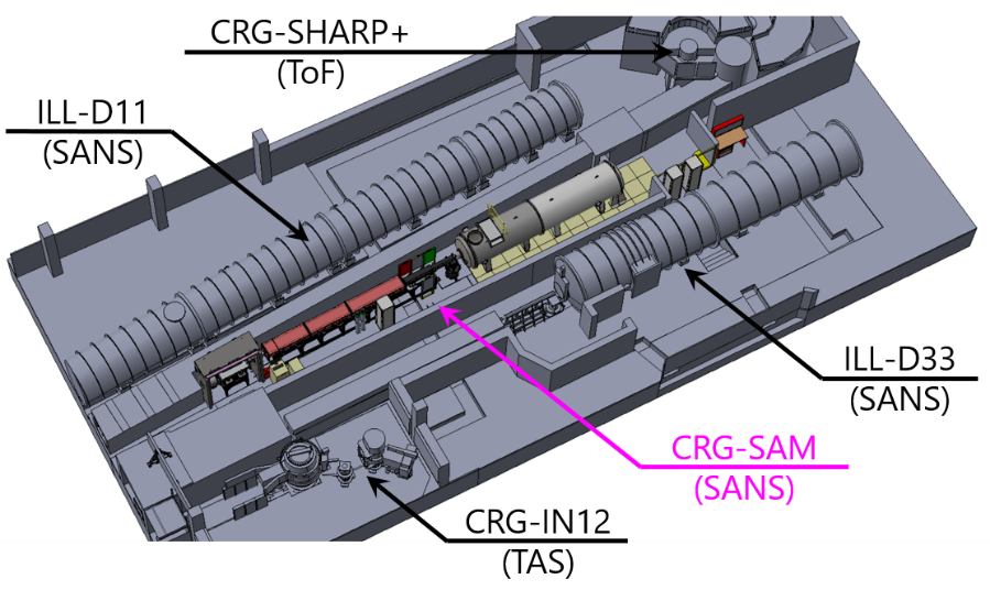 : a Small-Angle Modular instrument