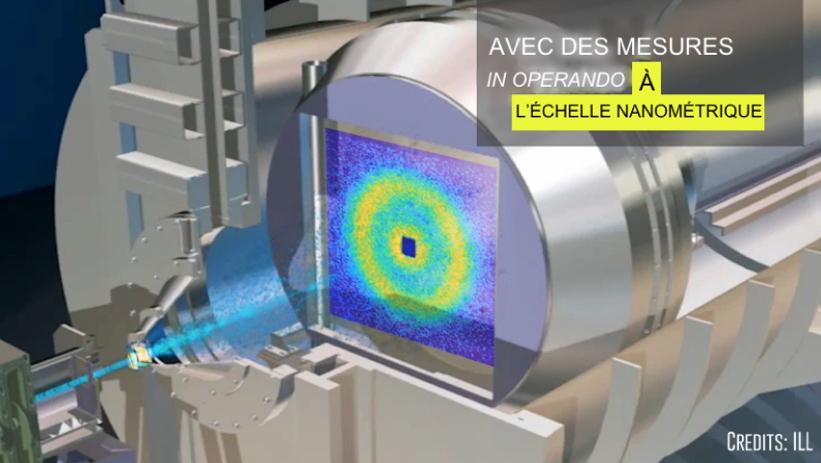 Neutrons : voyage au cœur des piles à combustible et des batteries