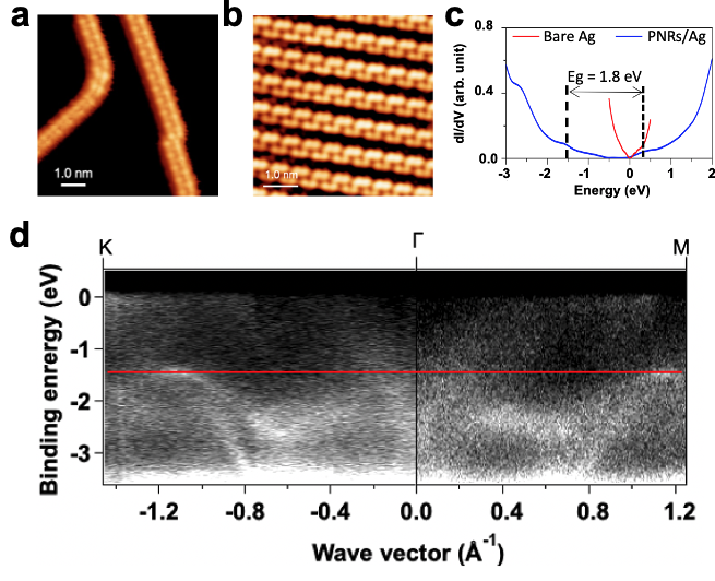 Controlled synthesis of phosphorene chains for nanoelectronics applications