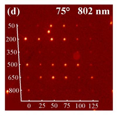Nanoelectronics: in situ observation of light compression in plasmons