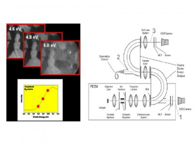 XPEEM Spectromicroscopy with synchrotron radiation and X-ray laboratory sources