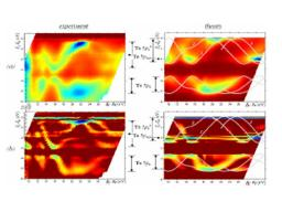 Final state and intrinsic effects in photoemission