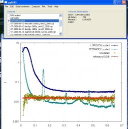Utilisation de Python pour l\'analyse des données