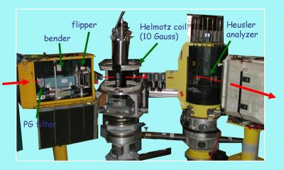 Neutron diffraction: at the forefront of research on materials