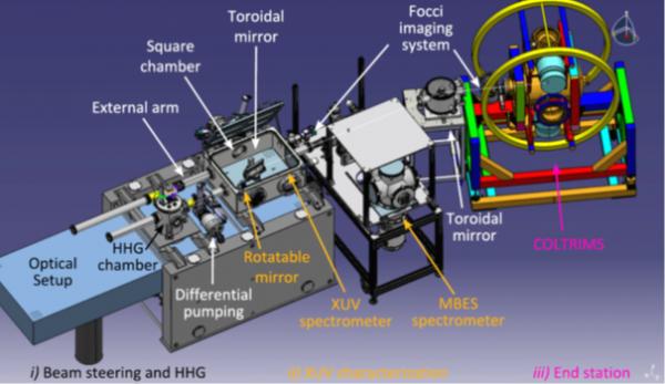 Attosecond Science