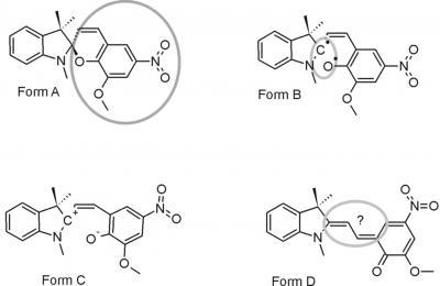 Dynamique des molécules photochromes